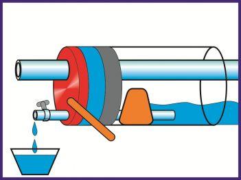 Running Water Kit